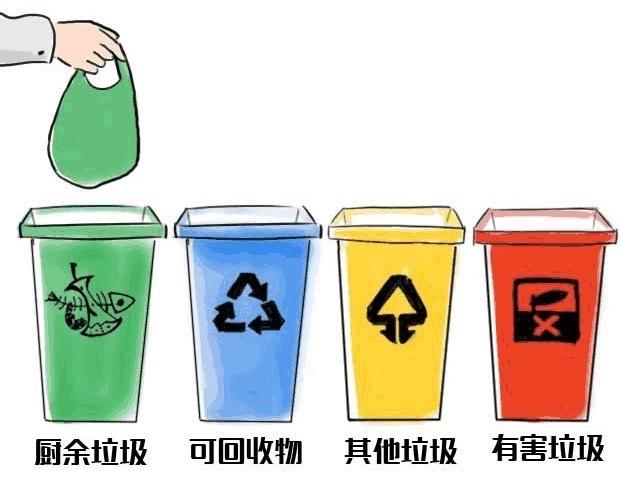 老罗讲分类(133):分类的厨余垃圾,最后在同一个地点相见了,殊途同归!