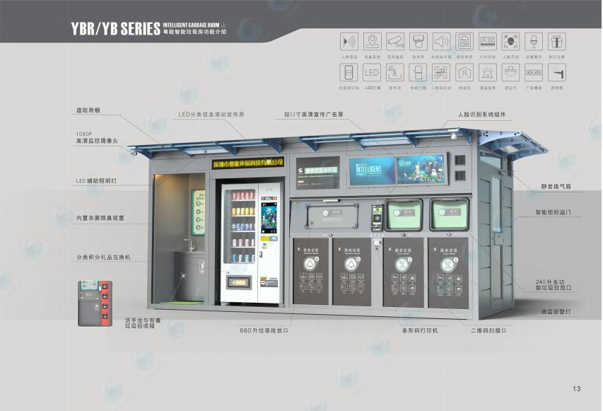 AI人工智能垃圾回收房