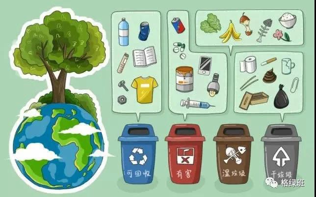 你和垃圾都有什么样的关系