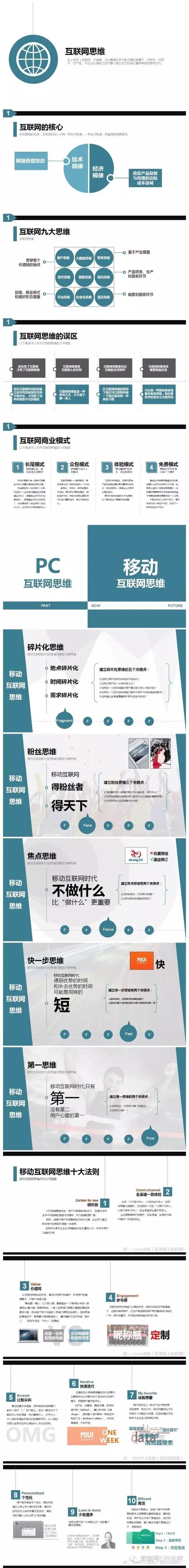 粤能环保告诉您:什么才是真正的移动互联网思维